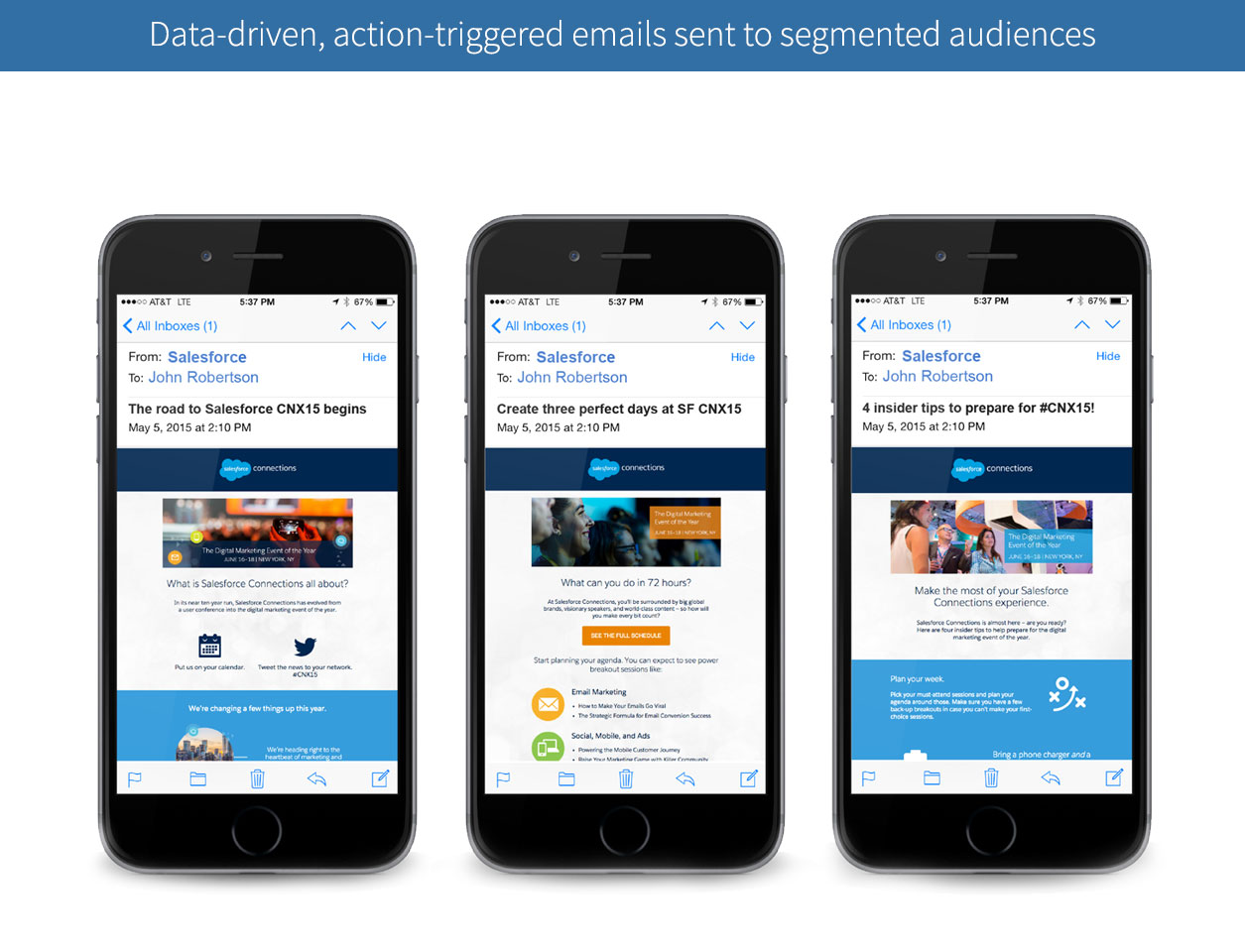 Data-driven, action-triggered emails sent to segmented audiences